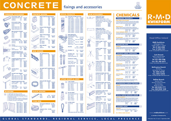 Concrete-Fixings-and-Accessories-Poster
